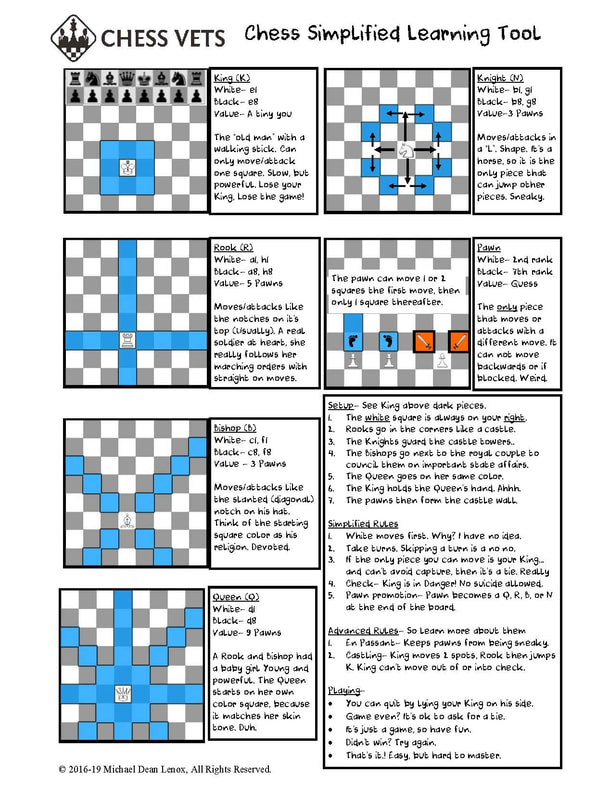 Simplified Chess Rules - Chess Vets